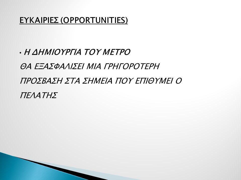 ΕΥΚΑΙΡΙΕΣ (OPPORTUNITIES)