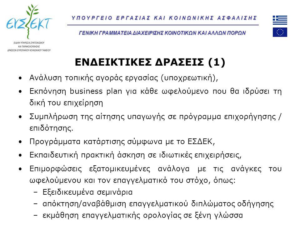 ΕΝΔΕΙΚΤΙΚΕΣ ΔΡΑΣΕΙΣ (1)