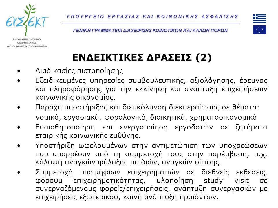 ΕΝΔΕΙΚΤΙΚΕΣ ΔΡΑΣΕΙΣ (2)