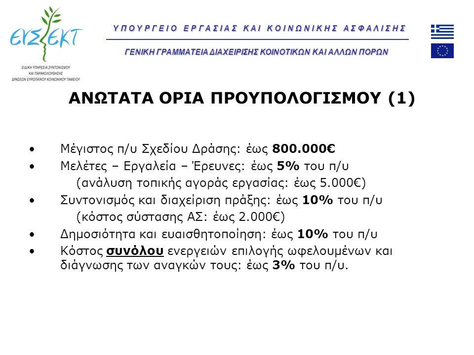 ΑΝΩΤΑΤΑ ΟΡΙΑ ΠΡΟΥΠΟΛΟΓΙΣΜΟΥ (1)