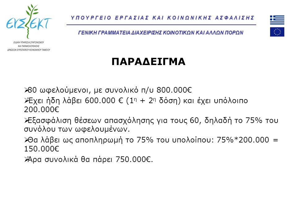 ΠΑΡΑΔΕΙΓΜΑ 80 ωφελούμενοι, με συνολικό π/υ 800.000€