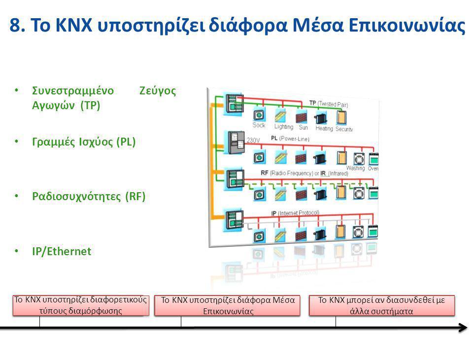 8. Το KNX υποστηρίζει διάφορα Μέσα Επικοινωνίας