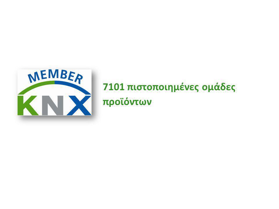 7101 πιστοποιημένες ομάδες προϊόντων