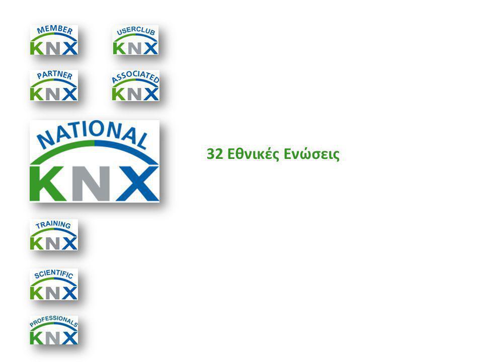 32 Εθνικές Ενώσεις