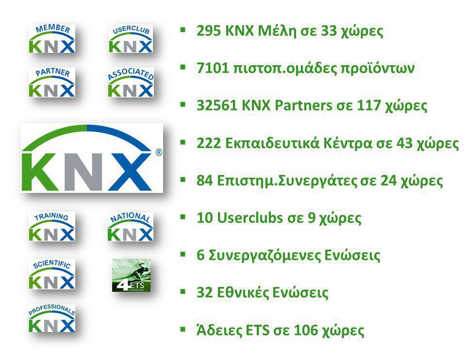 295 KNX Μέλη σε 33 χώρες 7101 πιστοπ.ομάδες προϊόντων. 32561 KNX Partners σε 117 χώρες. 222 Εκπαιδευτικά Κέντρα σε 43 χώρες.