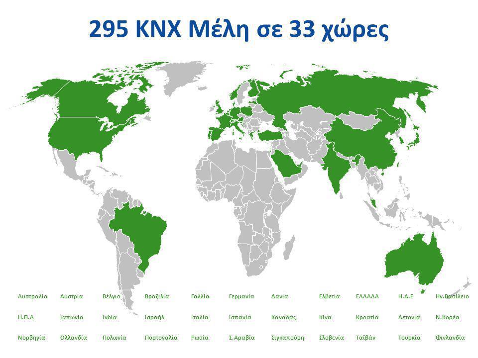 295 KNX Μέλη σε 33 χώρες Αυστραλία Αυστρία Βέλγιο Βραζιλία Γαλλία