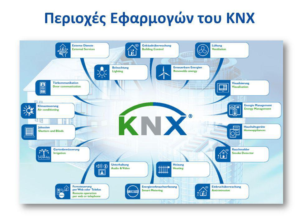 Περιοχές Εφαρμογών του KNX