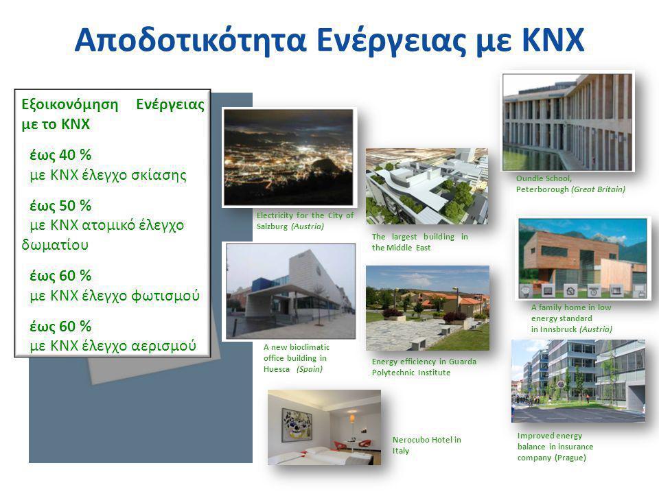 Αποδοτικότητα Ενέργειας με KNX