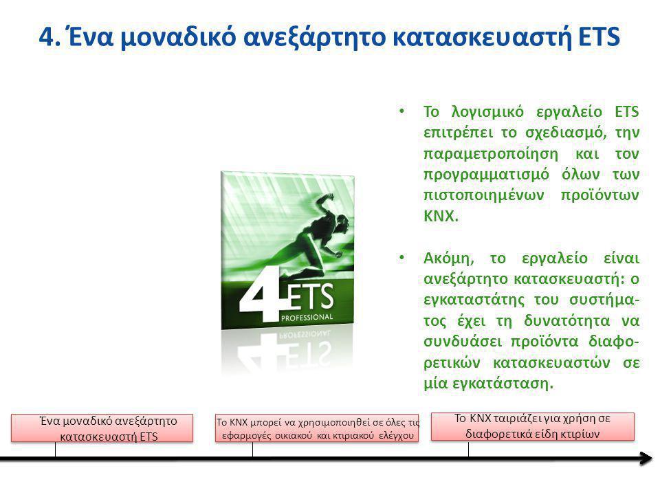 4. Ένα μοναδικό ανεξάρτητο κατασκευαστή ETS