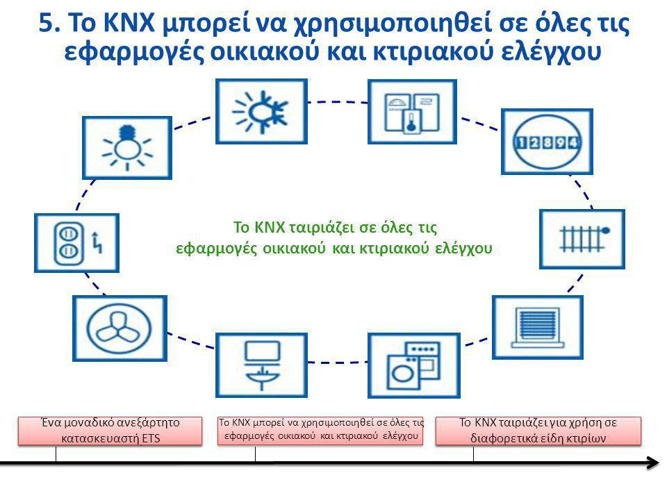 Το KNX ταιριάζει σε όλες τις εφαρμογές οικιακού και κτιριακού ελέγχου