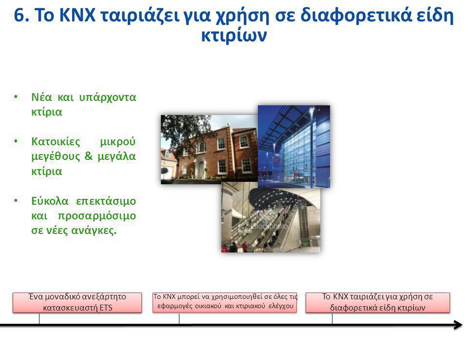 6. Το KNX ταιριάζει για χρήση σε διαφορετικά είδη κτιρίων