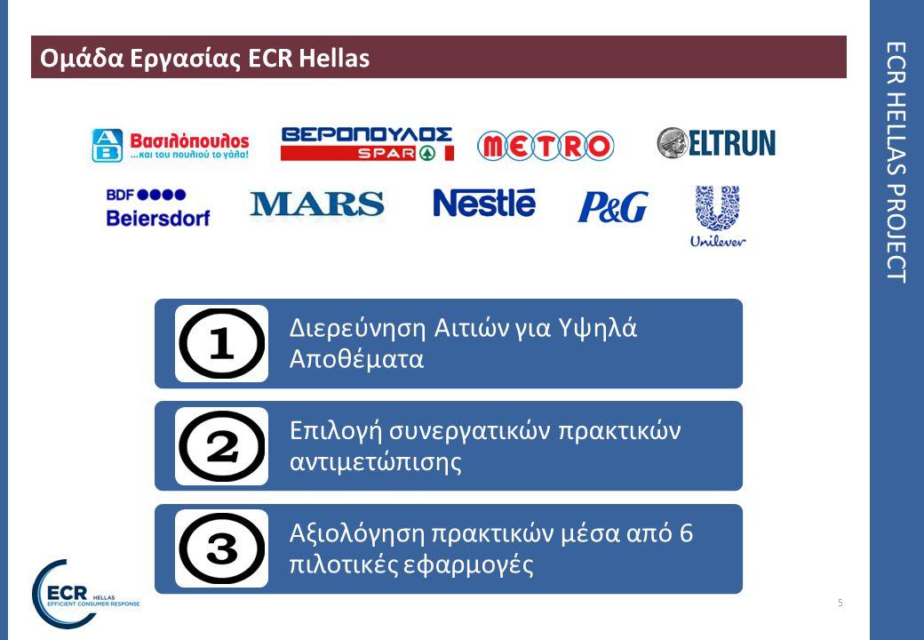 Ομάδα Εργασίας ECR Hellas