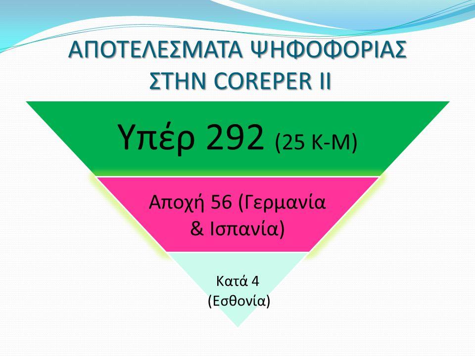 ΑΠΟΤΕΛΕΣΜΑΤΑ ΨΗΦΟΦΟΡΙΑΣ ΣΤΗΝ COREPER II
