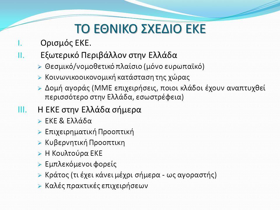ΤΟ ΕΘΝΙΚΟ ΣΧΕΔΙΟ ΕΚΕ Η ΕΚΕ στην Ελλάδα σήμερα Ορισμός ΕΚΕ.