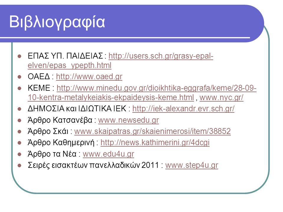 Βιβλιογραφία ΕΠΑΣ ΥΠ. ΠΑΙΔΕΙΑΣ : http://users.sch.gr/grasy-epal-elven/epas_ypepth.html. ΟΑΕΔ : http://www.oaed.gr.