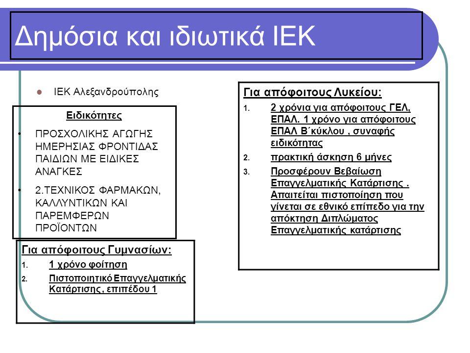 Δημόσια και ιδιωτικά ΙΕΚ
