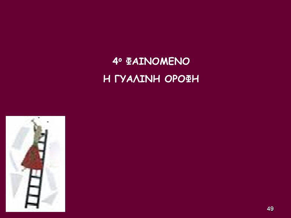 4ο ΦΑΙΝΟΜΕΝΟ Η ΓΥΑΛΙΝΗ ΟΡΟΦΗ