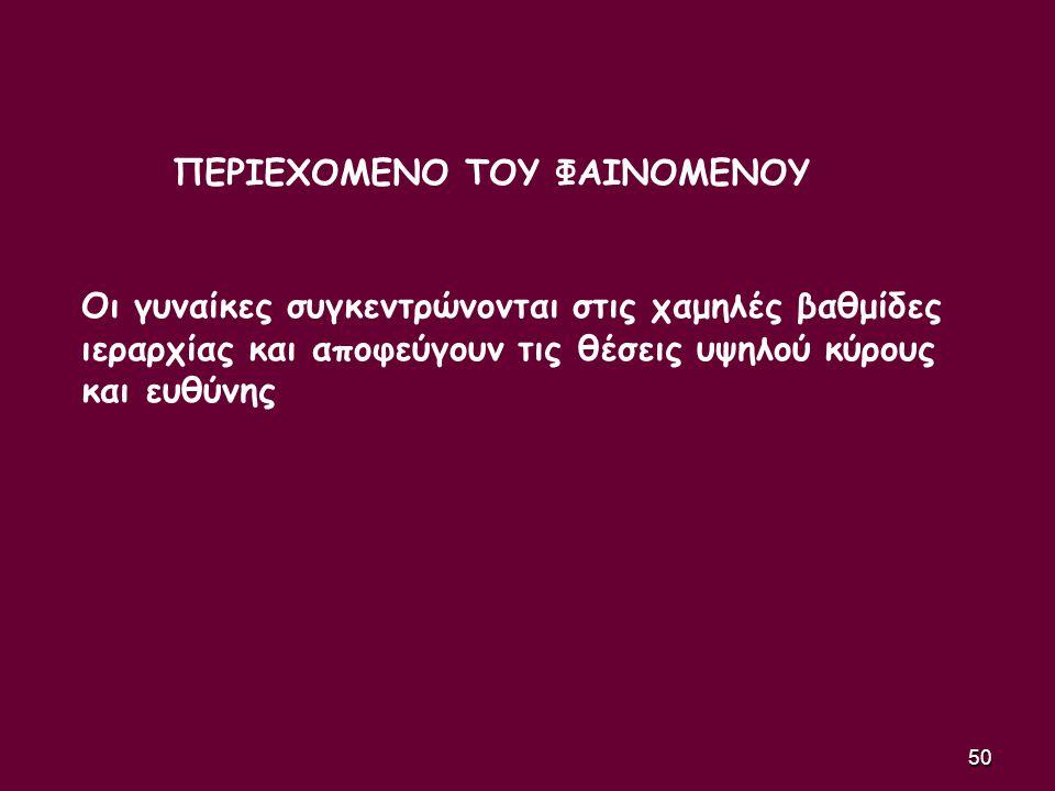 ΠΕΡΙΕΧΟΜΕΝΟ ΤΟΥ ΦΑΙΝΟΜΕΝΟΥ
