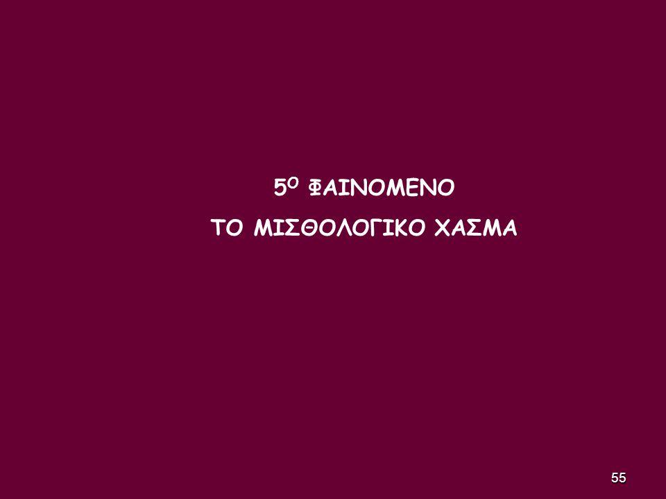 5Ο ΦΑΙΝΟΜΕΝΟ ΤΟ ΜΙΣΘΟΛΟΓΙΚΟ ΧΑΣΜΑ