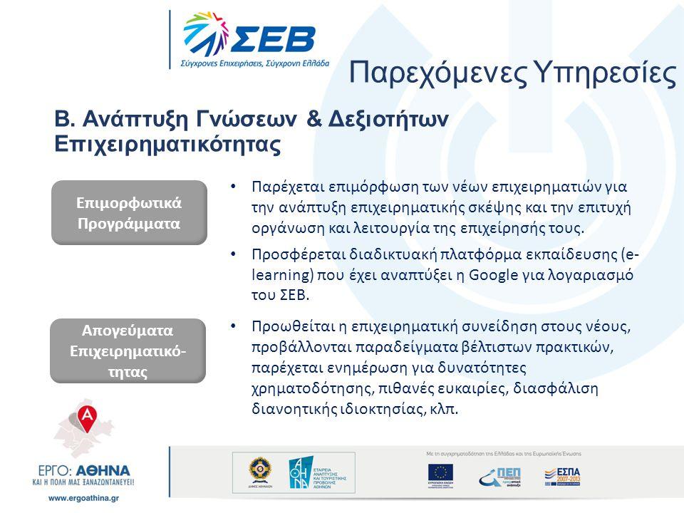 Β. Ανάπτυξη Γνώσεων & Δεξιοτήτων Επιχειρηματικότητας