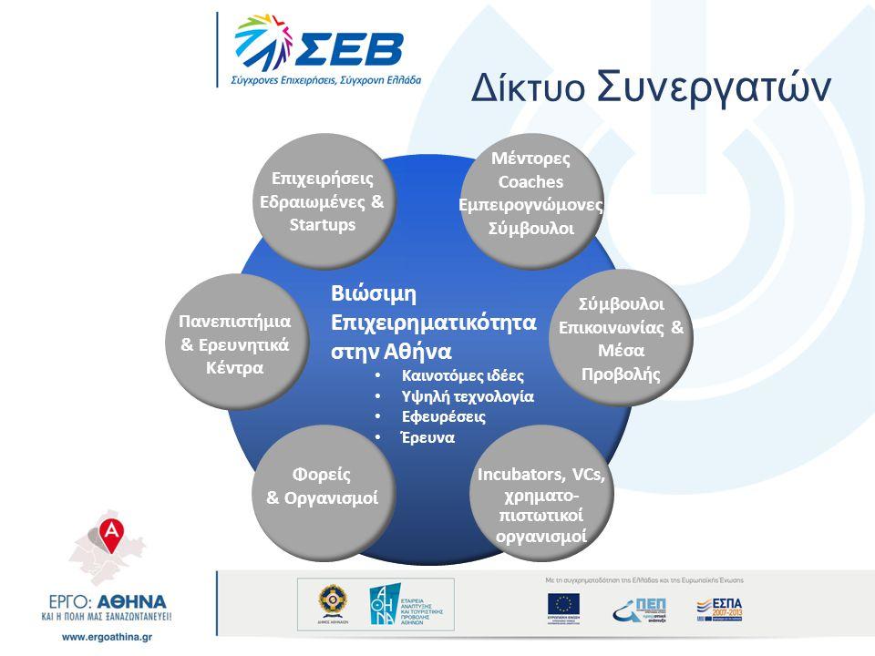 Δίκτυο Συνεργατών Βιώσιμη Επιχειρηματικότητα στην Αθήνα