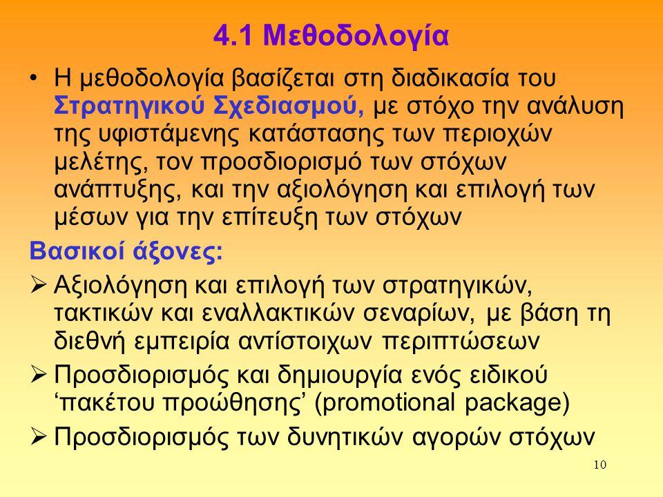 4.1 Μεθοδολογία