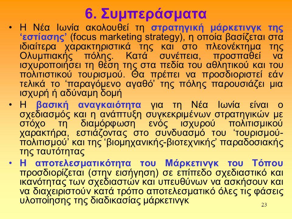 6. Συμπεράσματα