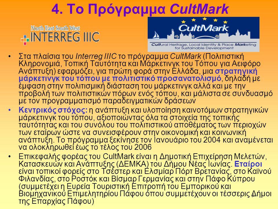 4. Το Πρόγραμμα CultMark