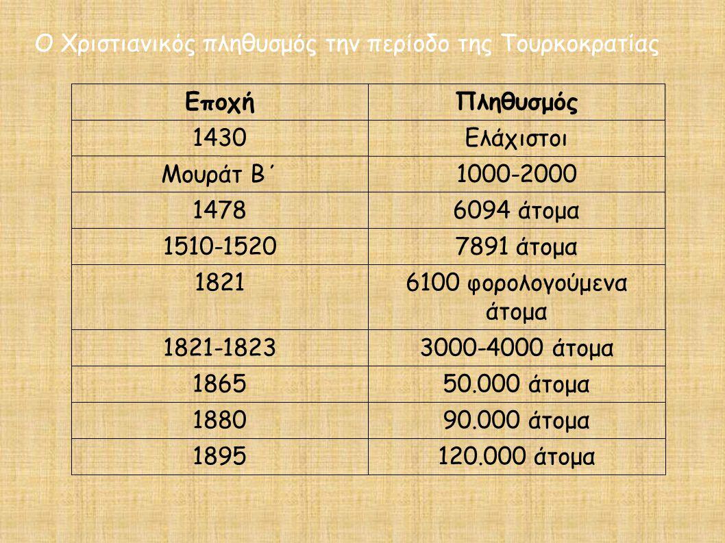 Ο Χριστιανικός πληθυσμός την περίοδο της Τουρκοκρατίας