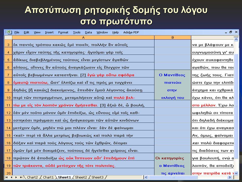 Αποτύπωση ρητορικής δομής του λόγου στο πρωτότυπο