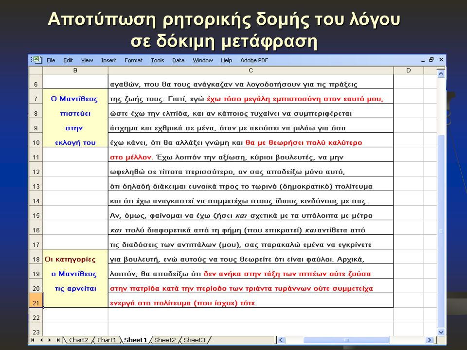 Αποτύπωση ρητορικής δομής του λόγου σε δόκιμη μετάφραση