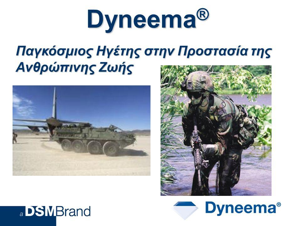 Dyneema® Παγκόσμιος Ηγέτης στην Προστασία της Ανθρώπινης Ζωής