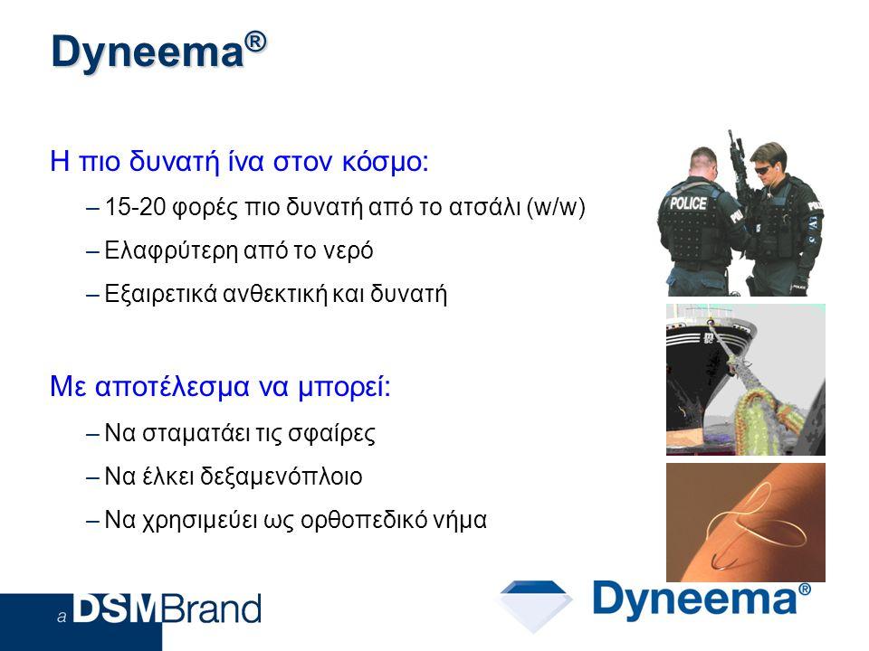 Dyneema® Η πιο δυνατή ίνα στον κόσμο: Με αποτέλεσμα να μπορεί: