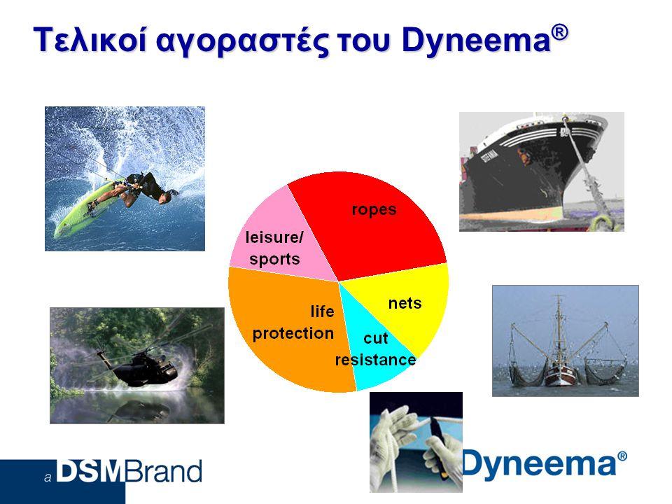 Τελικοί αγοραστές του Dyneema®