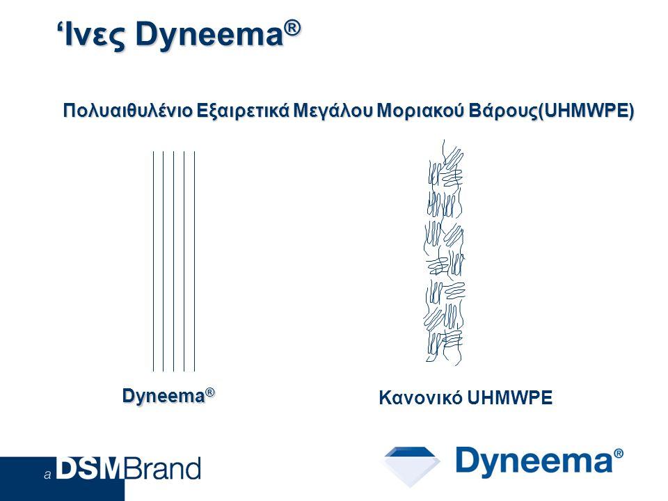 'Ινες Dyneema® Πολυαιθυλένιο Εξαιρετικά Μεγάλου Μοριακού Βάρους(UHMWPE) Dyneema® Orientation > 95%