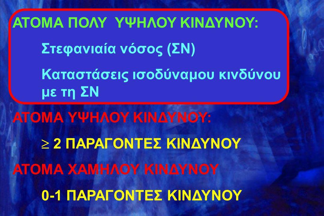 ΑΤΟΜΑ ΠΟΛΥ ΥΨΗΛΟΥ ΚΙΝΔΥΝΟΥ: