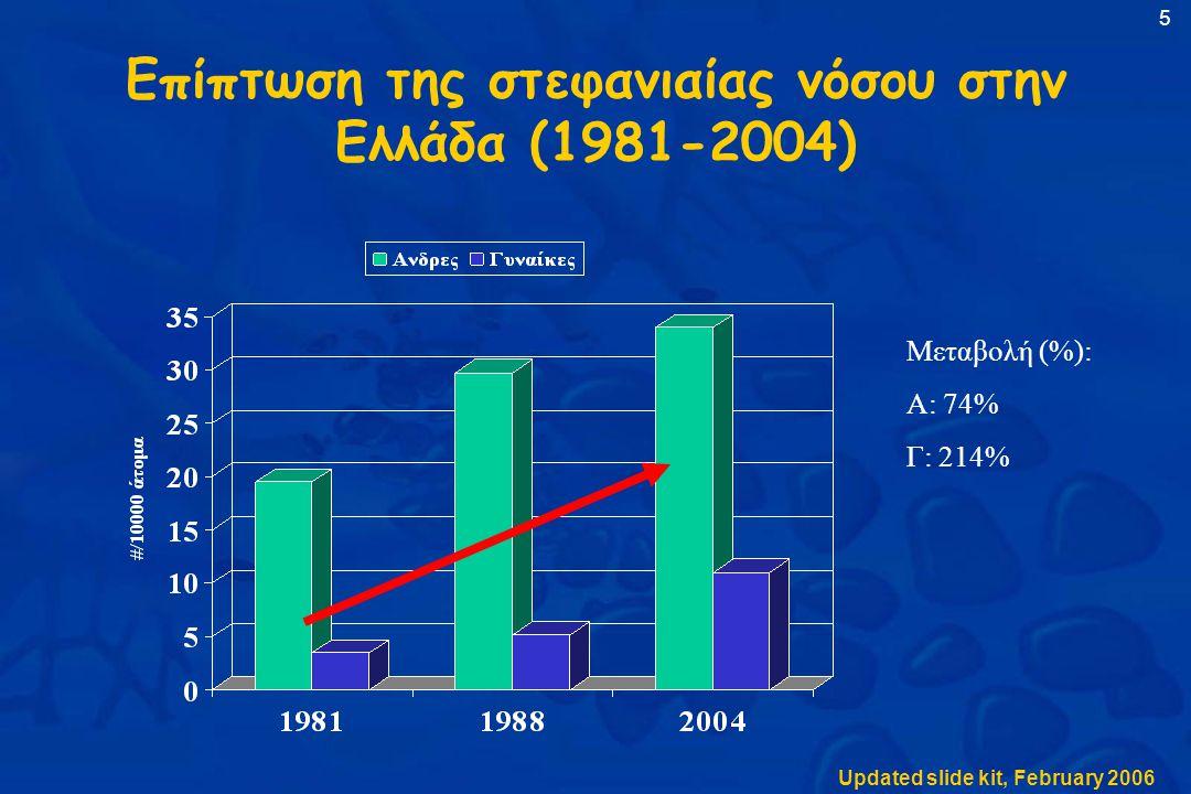Επίπτωση της στεφανιαίας νόσου στην Ελλάδα (1981-2004)