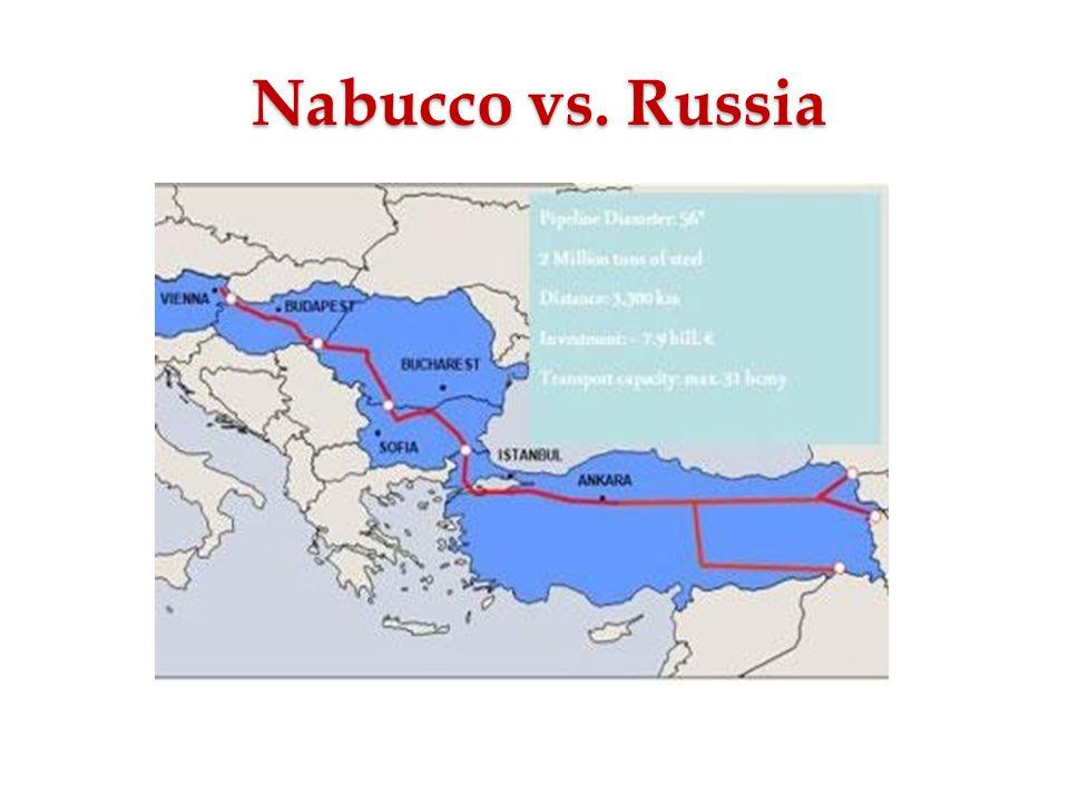Nabucco vs. Russia