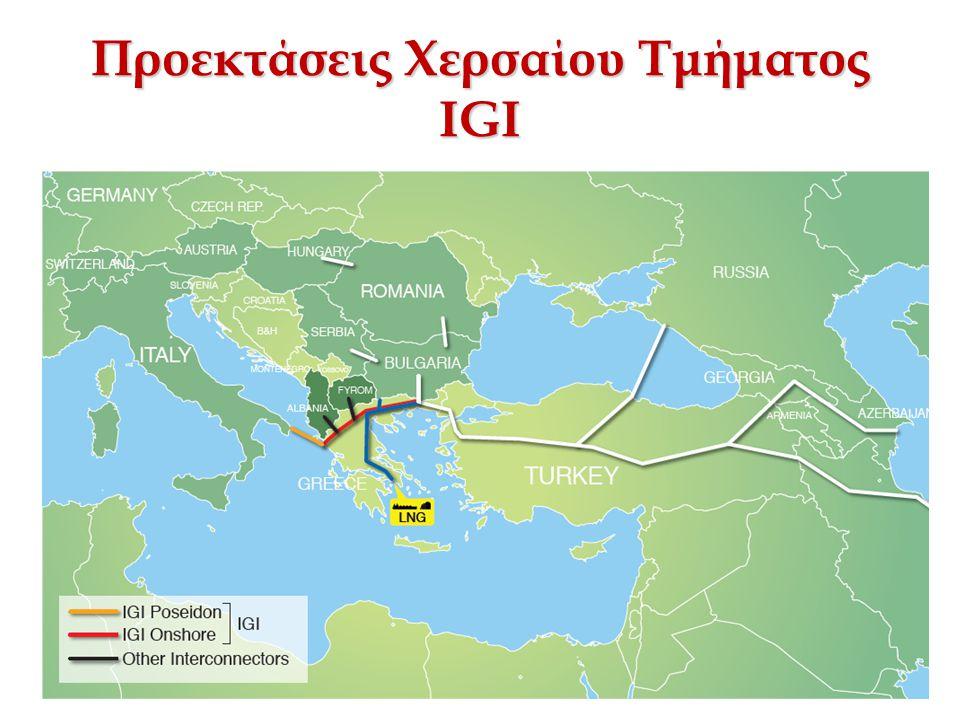 Προεκτάσεις Χερσαίου Τμήματος IGI