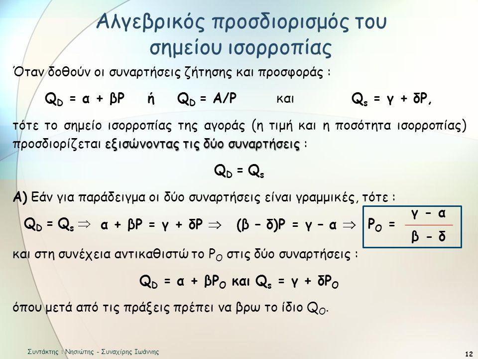 Αλγεβρικός προσδιορισμός του σημείου ισορροπίας