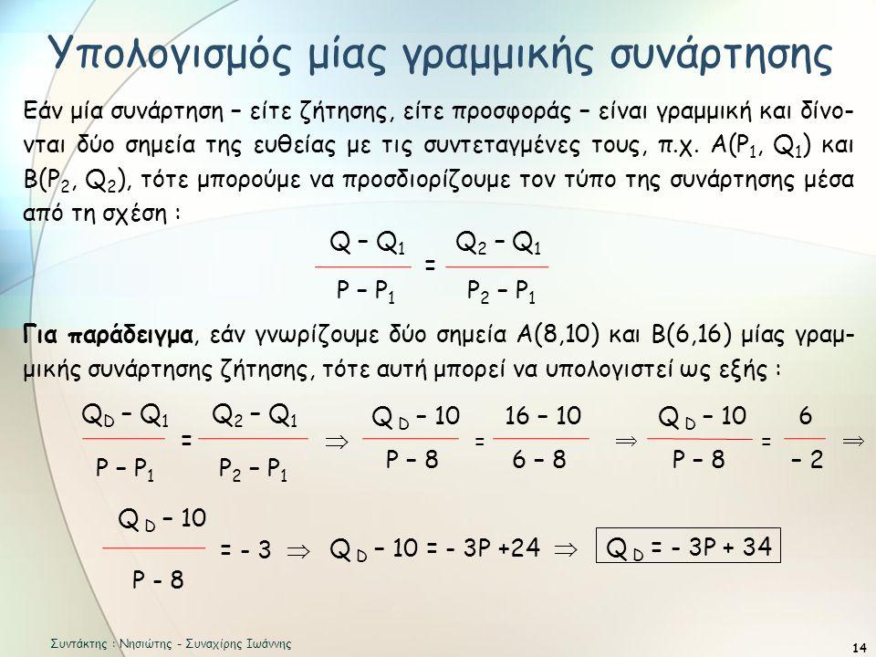 Υπολογισμός μίας γραμμικής συνάρτησης