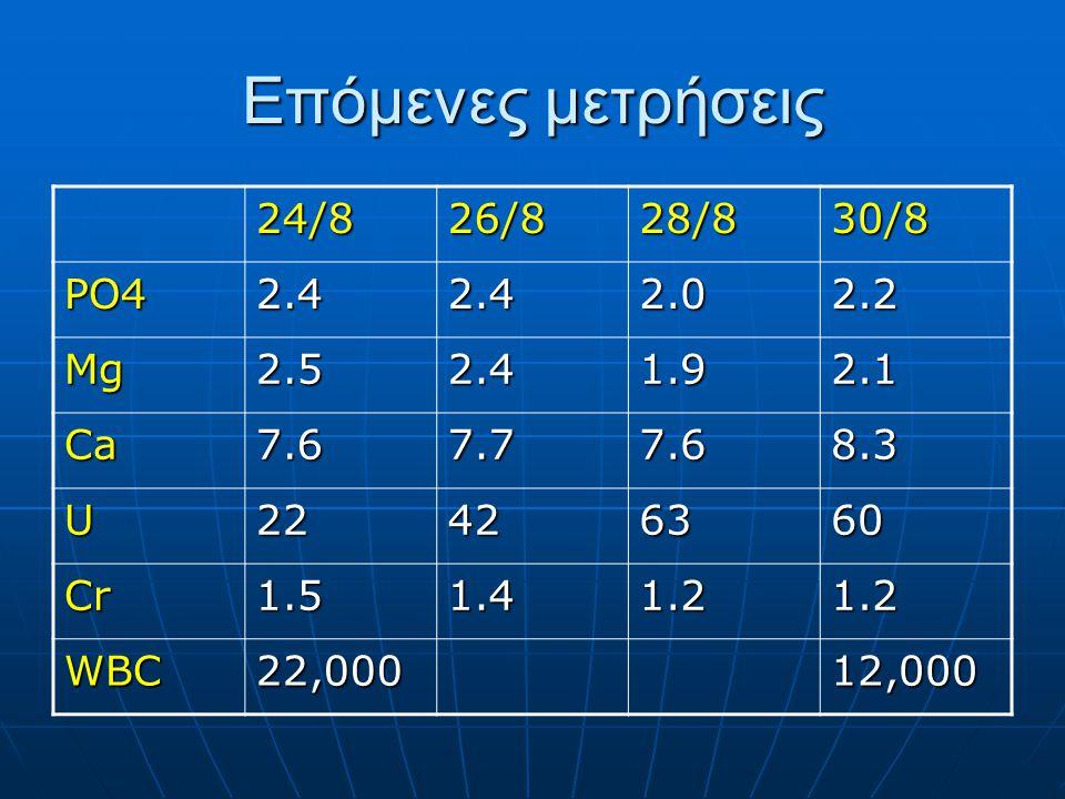 Επόμενες μετρήσεις 24/8 26/8 28/8 30/8 PO4 2.4 2.0 2.2 Mg 2.5 1.9 2.1