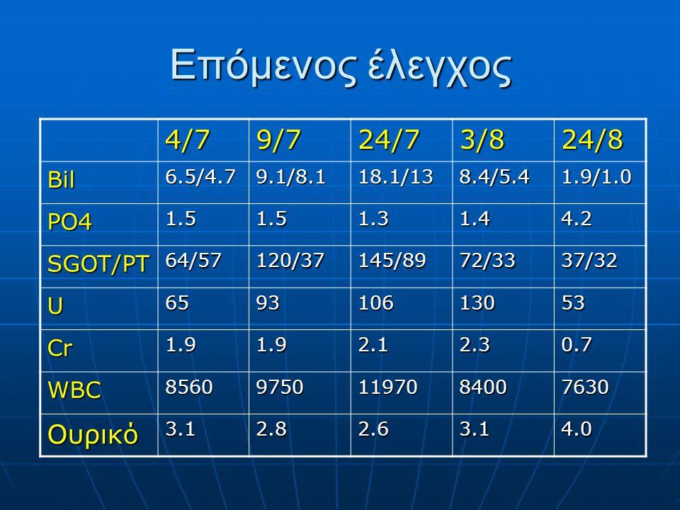 Επόμενος έλεγχος 4/7 9/7 24/7 3/8 24/8 Ουρικό Bil PO4 SGOT/PT U Cr WBC