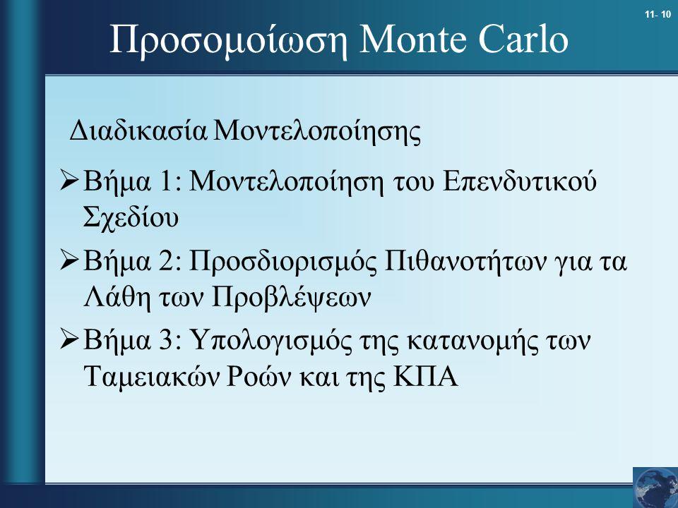 Προσομοίωση Monte Carlo