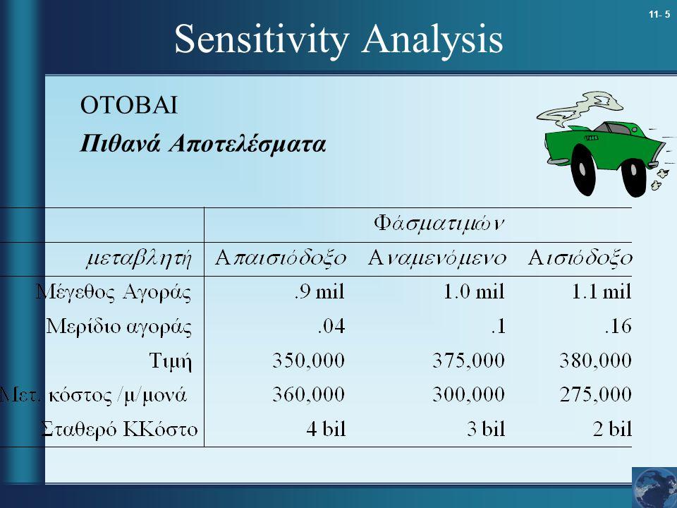 Sensitivity Analysis OTOBAI Πιθανά Αποτελέσματα 9