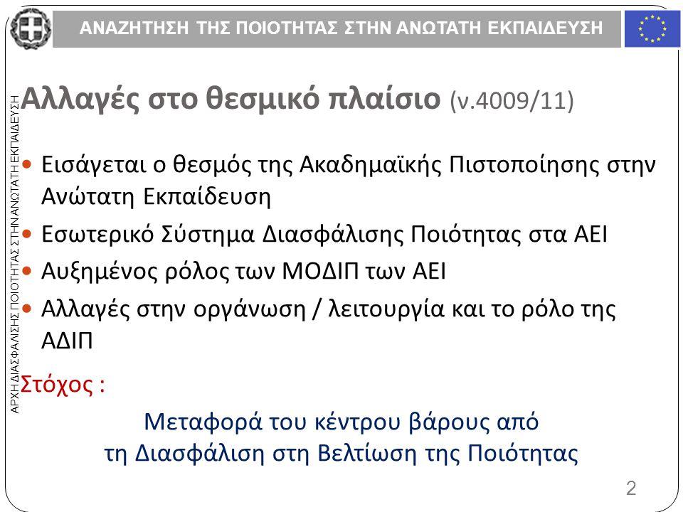 Αλλαγές στο θεσμικό πλαίσιο (ν.4009/11)