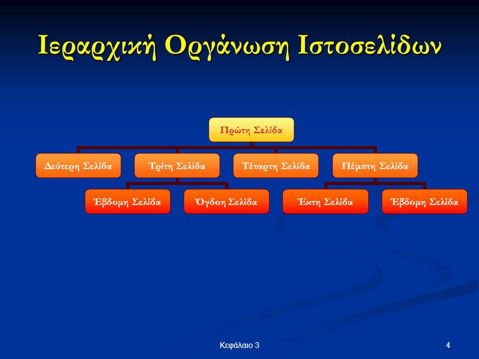 Ιεραρχική Οργάνωση Ιστοσελίδων
