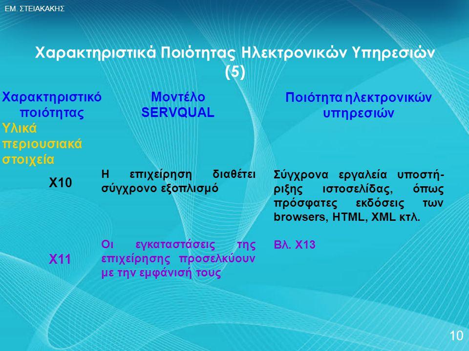 Χαρακτηριστικά Ποιότητας Ηλεκτρονικών Υπηρεσιών (5)