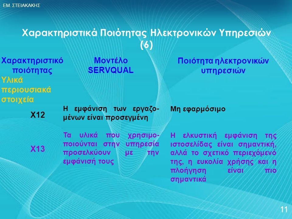 Χαρακτηριστικά Ποιότητας Ηλεκτρονικών Υπηρεσιών (6)