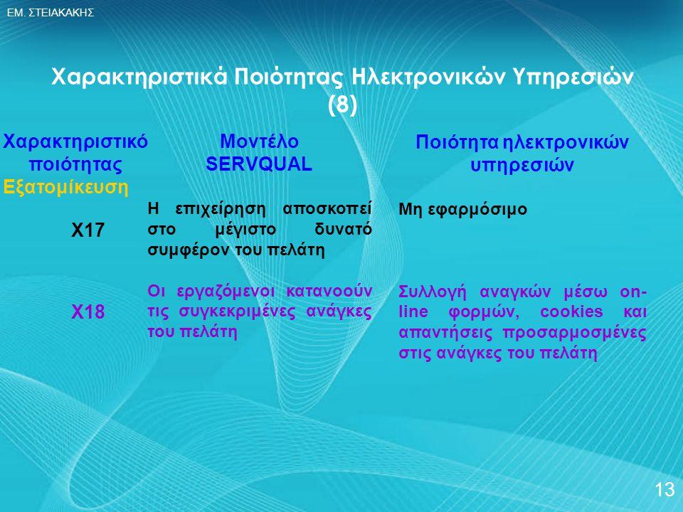 Χαρακτηριστικά Ποιότητας Ηλεκτρονικών Υπηρεσιών (8)